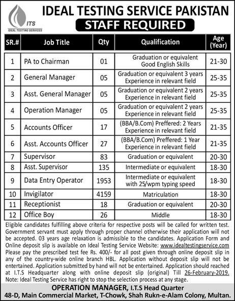 Ideal Testing Service Pakistan Jobs 2019 Download Form
