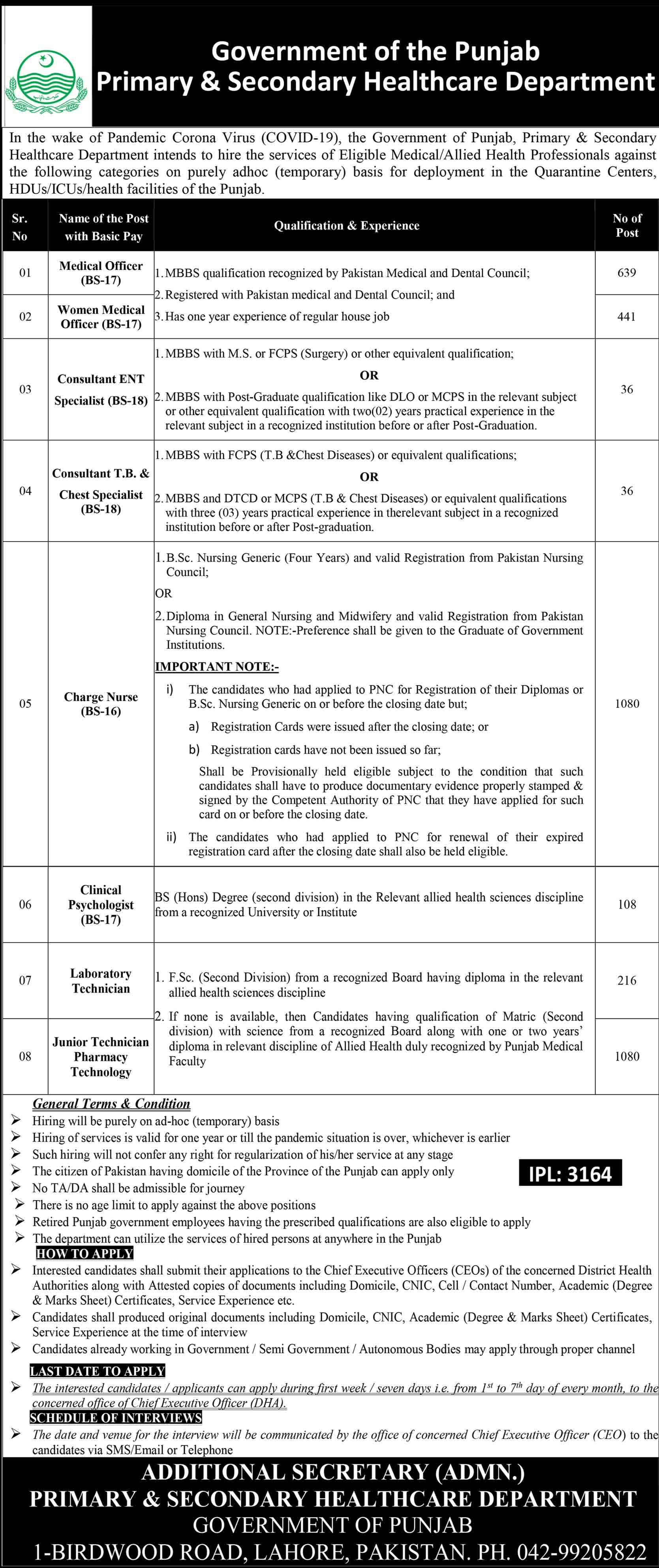 Primary & Secondary Healthcare Department Lahore Jobs 2020 Latest
