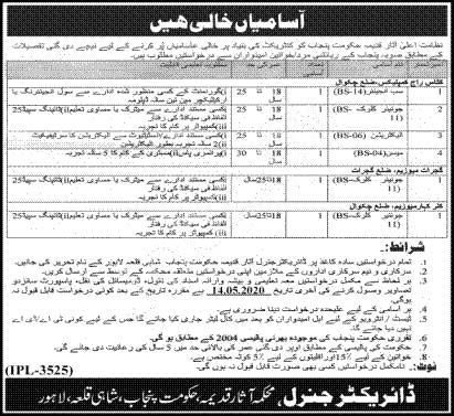 Department Of Archaeology & Museums Lahore Jobs 2020 Latest