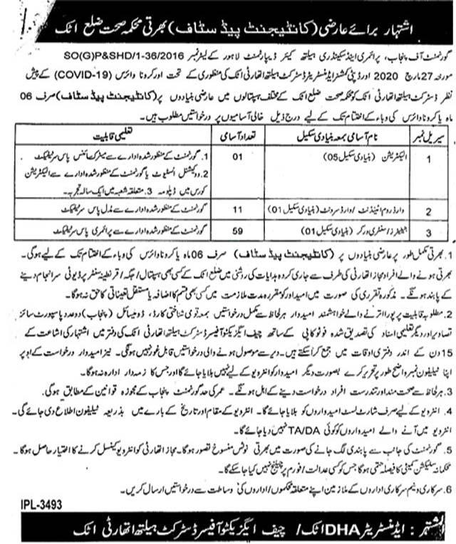 District Health Authority Attock Jobs 2020 Latest