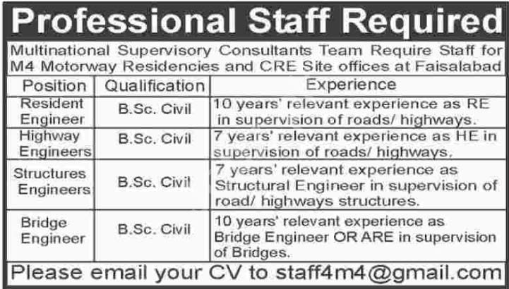 Engineering Company Faisalabad Jobs 2020