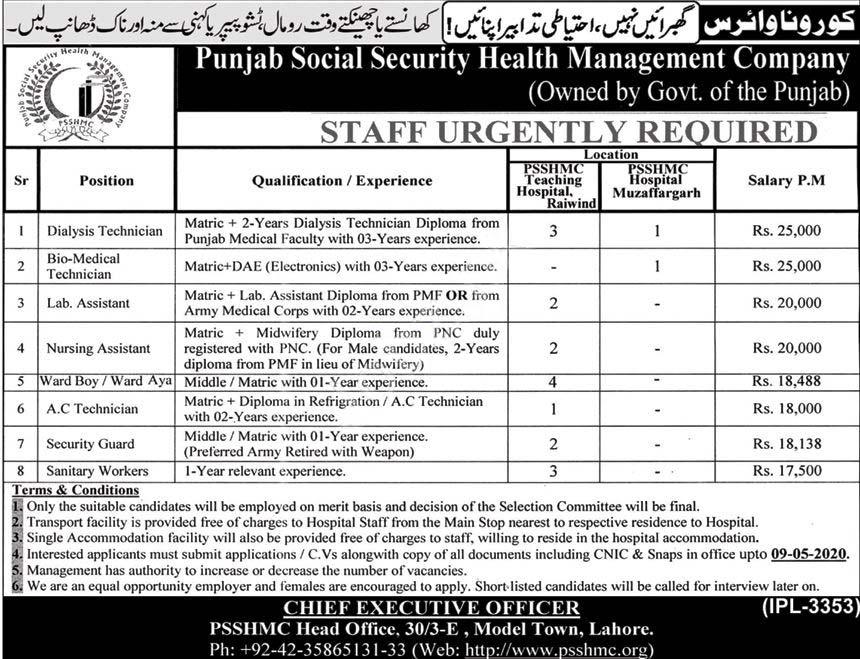 Punjab Social Security Health Management Company Psshmc Jobs 2020 Latest