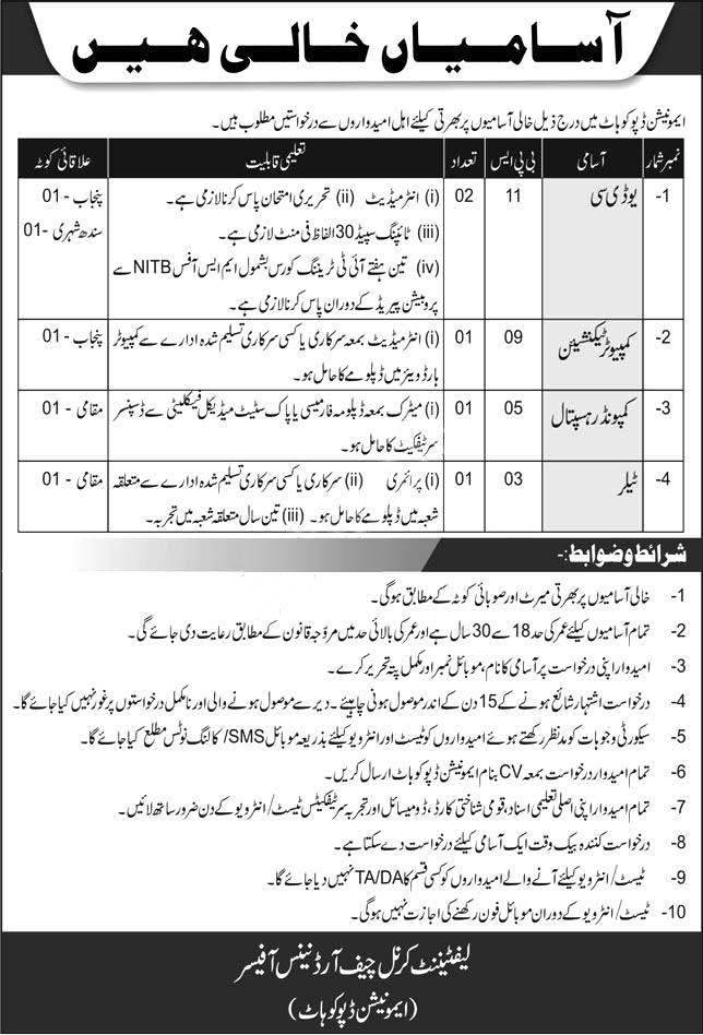 Ammunition Depot Kohat Pakistan Army Jobs 2020 Latest
