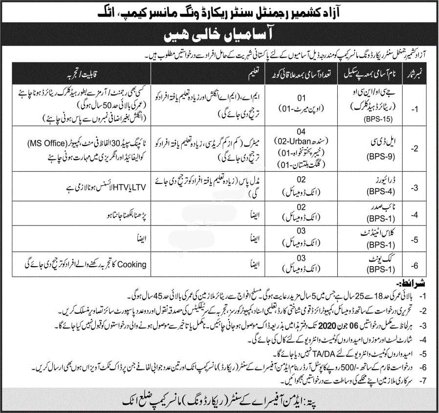Azad Kashmir Regiment Center Record Wing Mansar Camp Jobs 2020 Latest