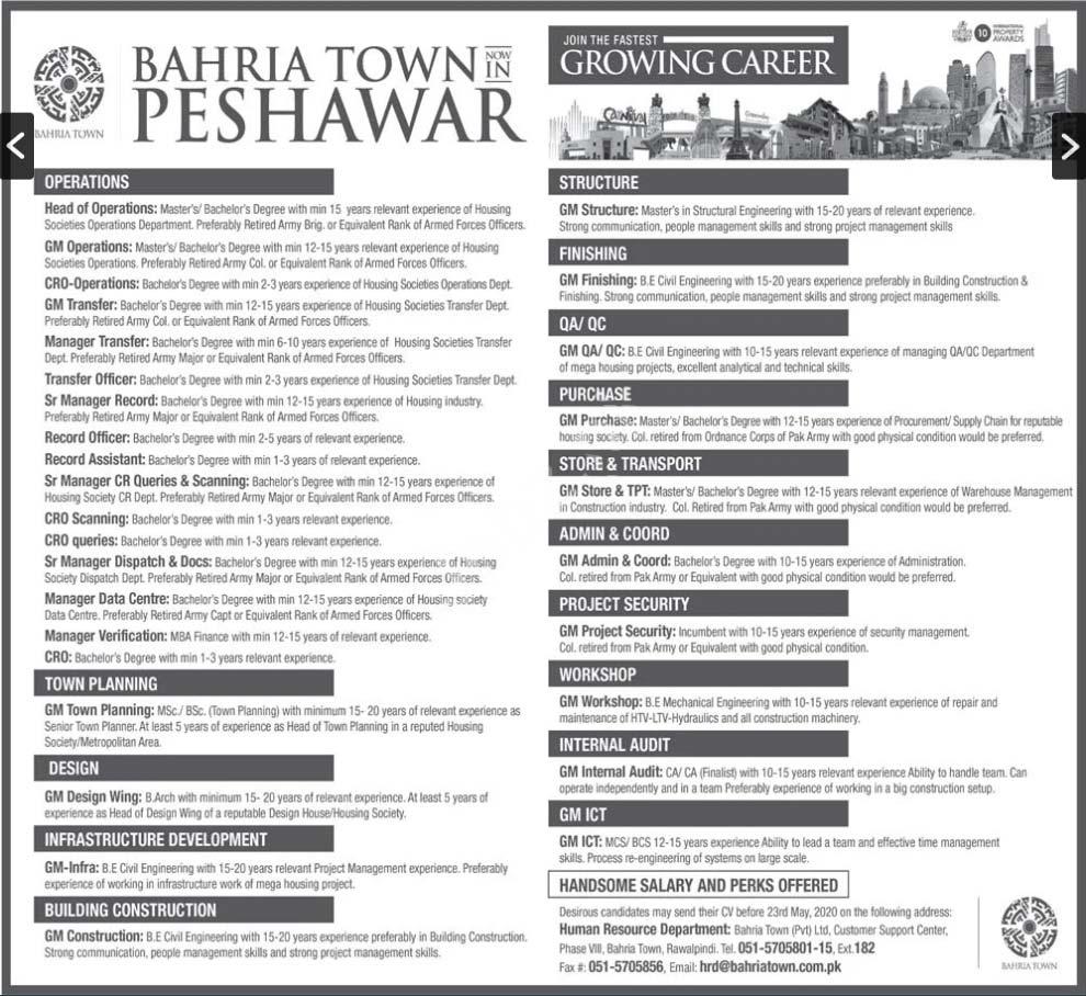 Bahria Town Peshawar Jobs 2020 Latest