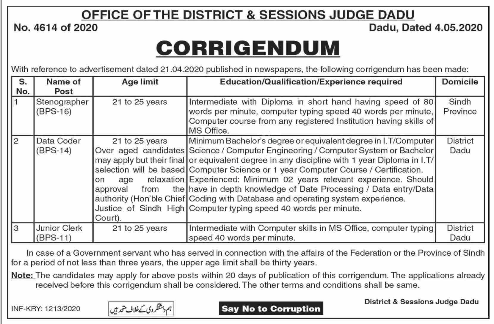 District & Session Court Dadu Jobs 2020 Latest