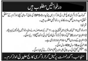Government Girls Degree College Kurram Job 2020