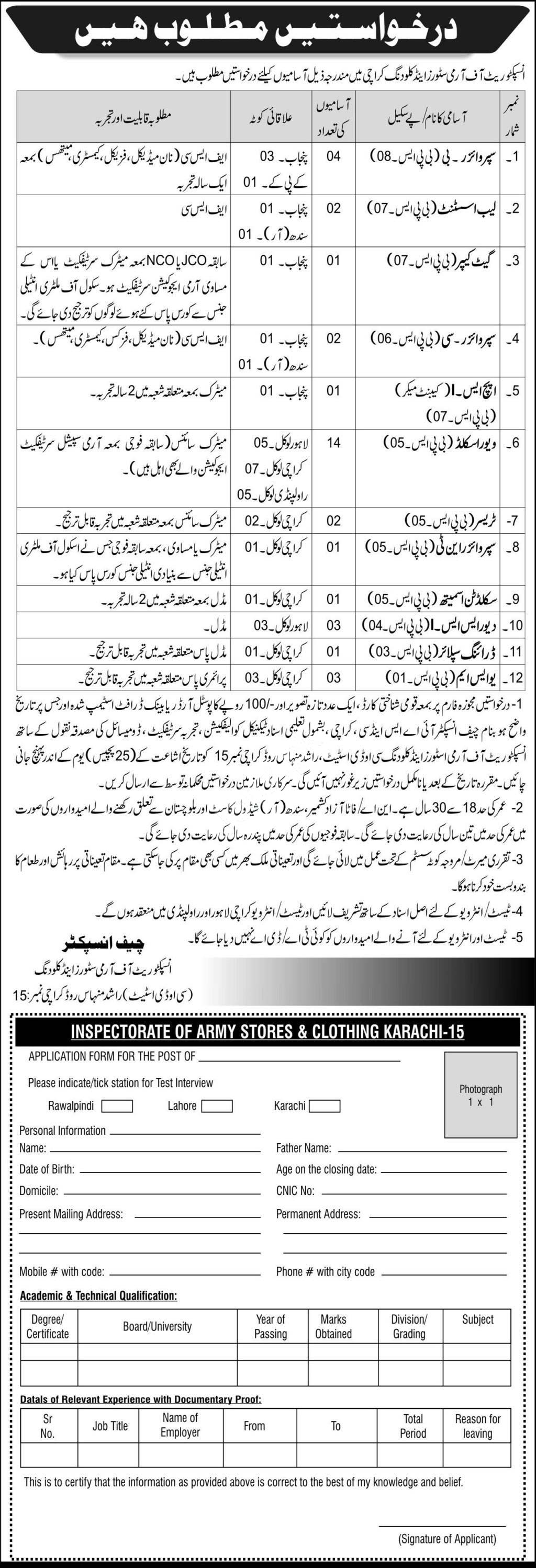 Inspectorate Of Army Stores & Clothing Karachi Jobs 2020 Latest