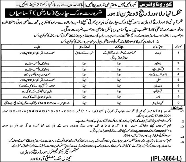 Irrigation Department Lahore Jobs 2020 Latest
