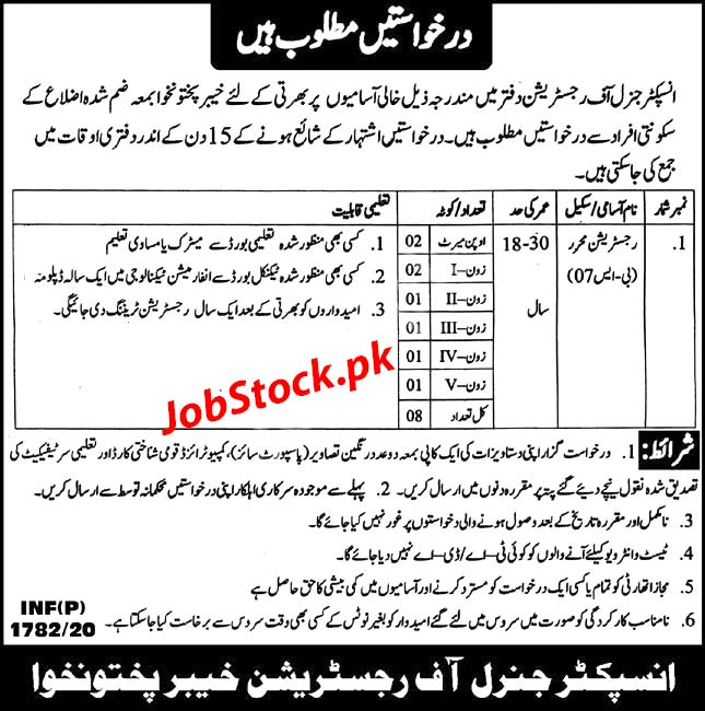 Jobs In Inspector General Of Registration Office Pakhtunkhwa Jobs 2020