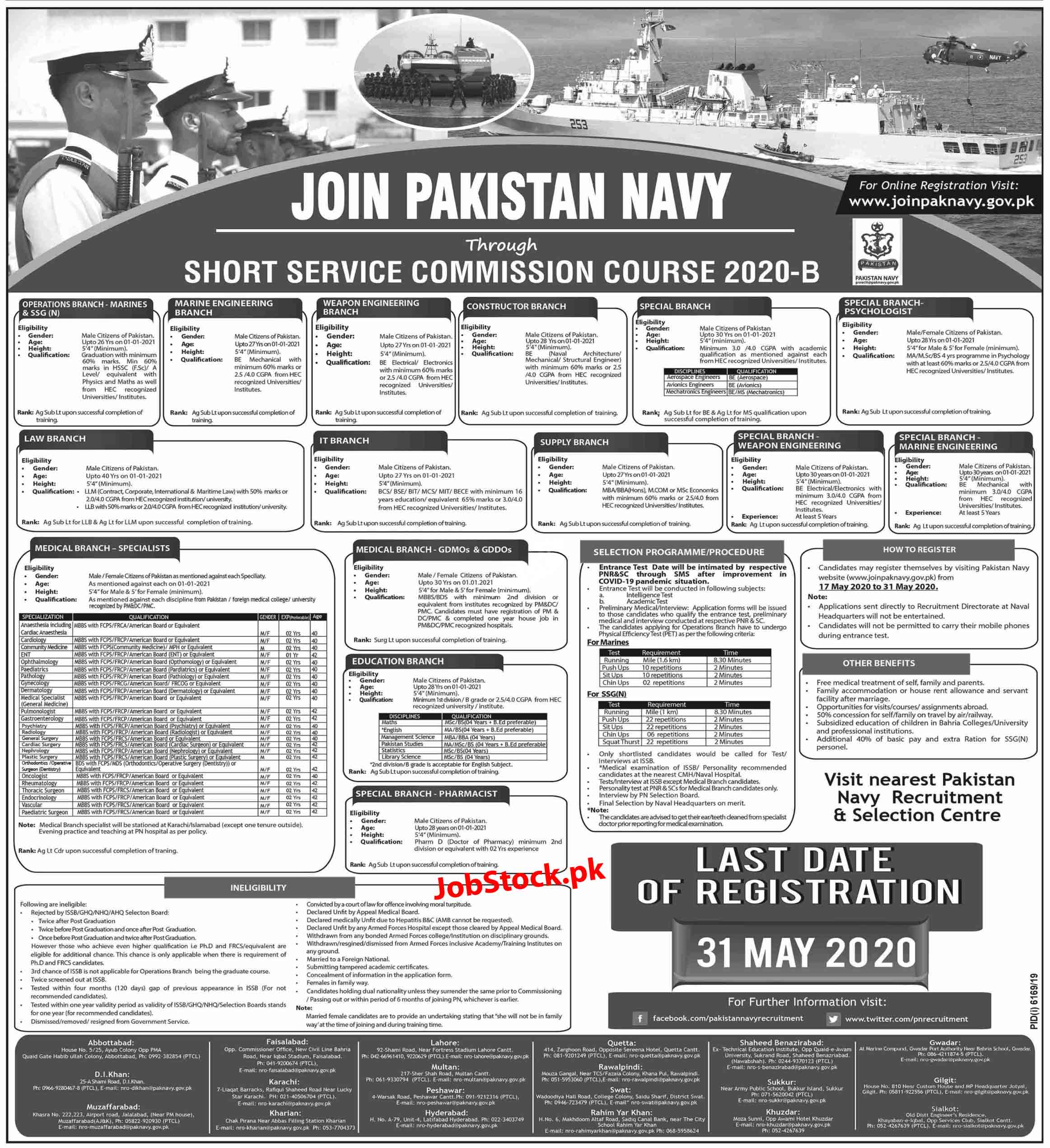 Jobs In Join Pakistan Navy Through Short Service Commission Course 2020 B May Latest