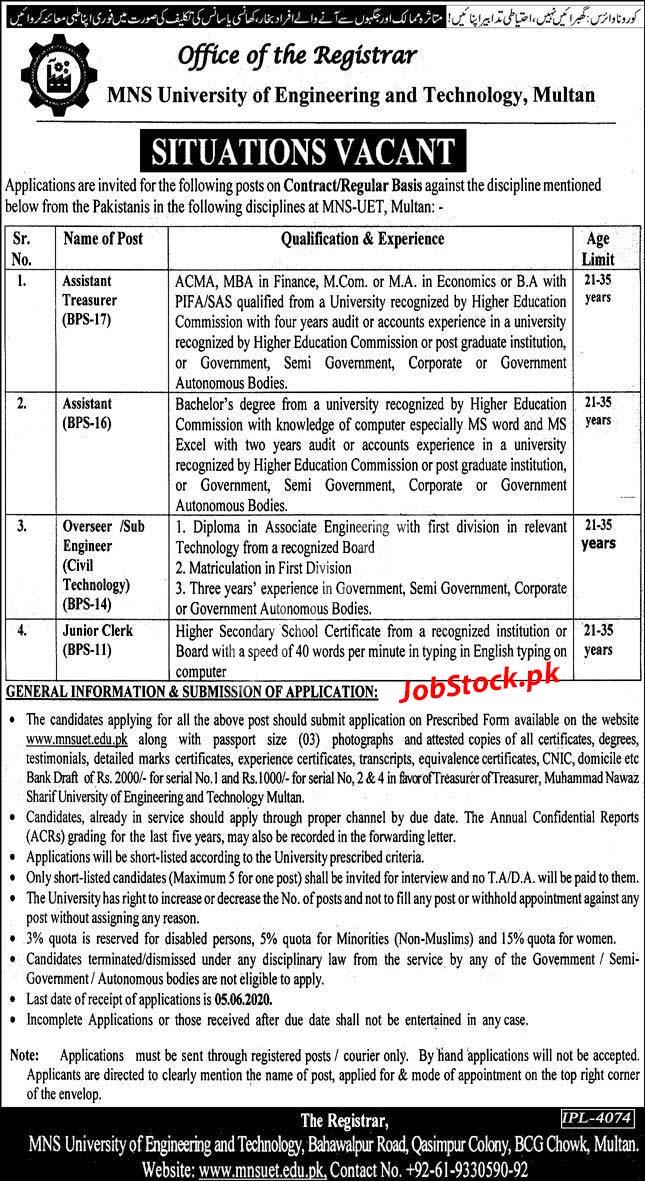 Jobs In Mns University Of Engineering & Technology Multan 2020 Latest