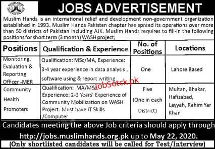 Jobs In Muslim Hands Ngo Organizatin 2020