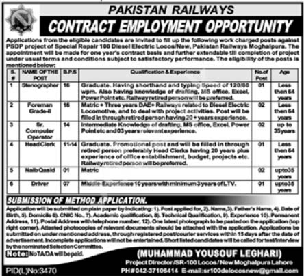 Pakistan Railways Jobs 2020 Latest