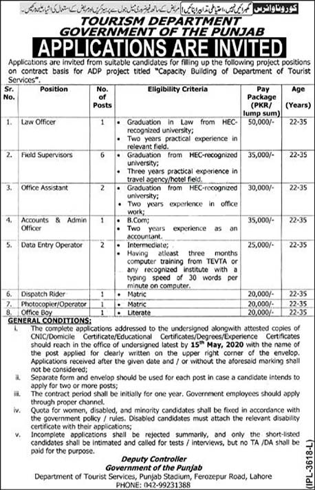 Punjab Tourism Department Jobs 2020 Latest