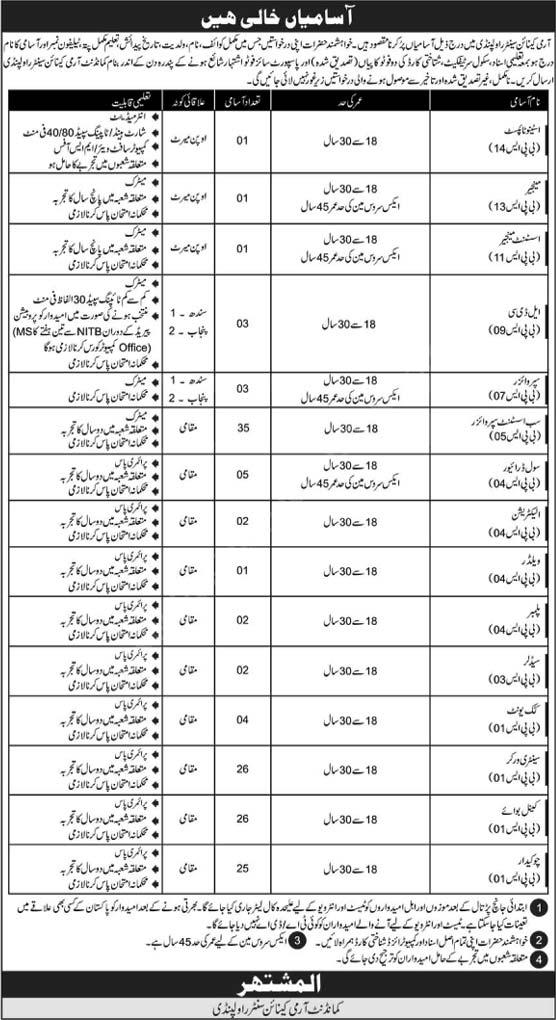 Army Canine Centre Rawalpindi Jobs 2020 Latest