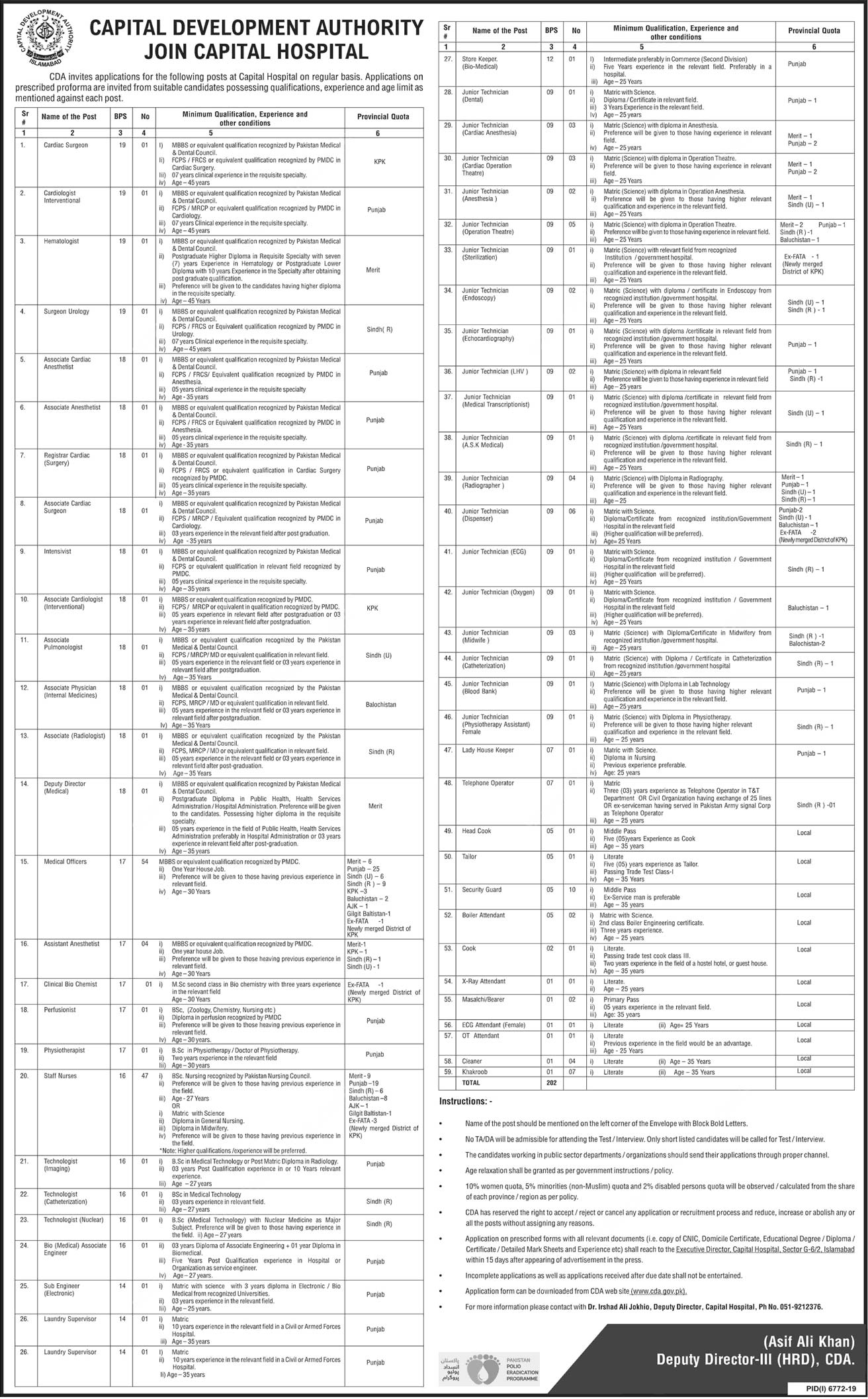 Cda Hospital Islamabad Jobs 2020 Latest