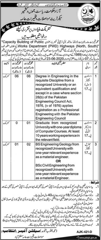 Communication And Works Department Ajk Jobs June 2020 Latest Civil Engineer & Others