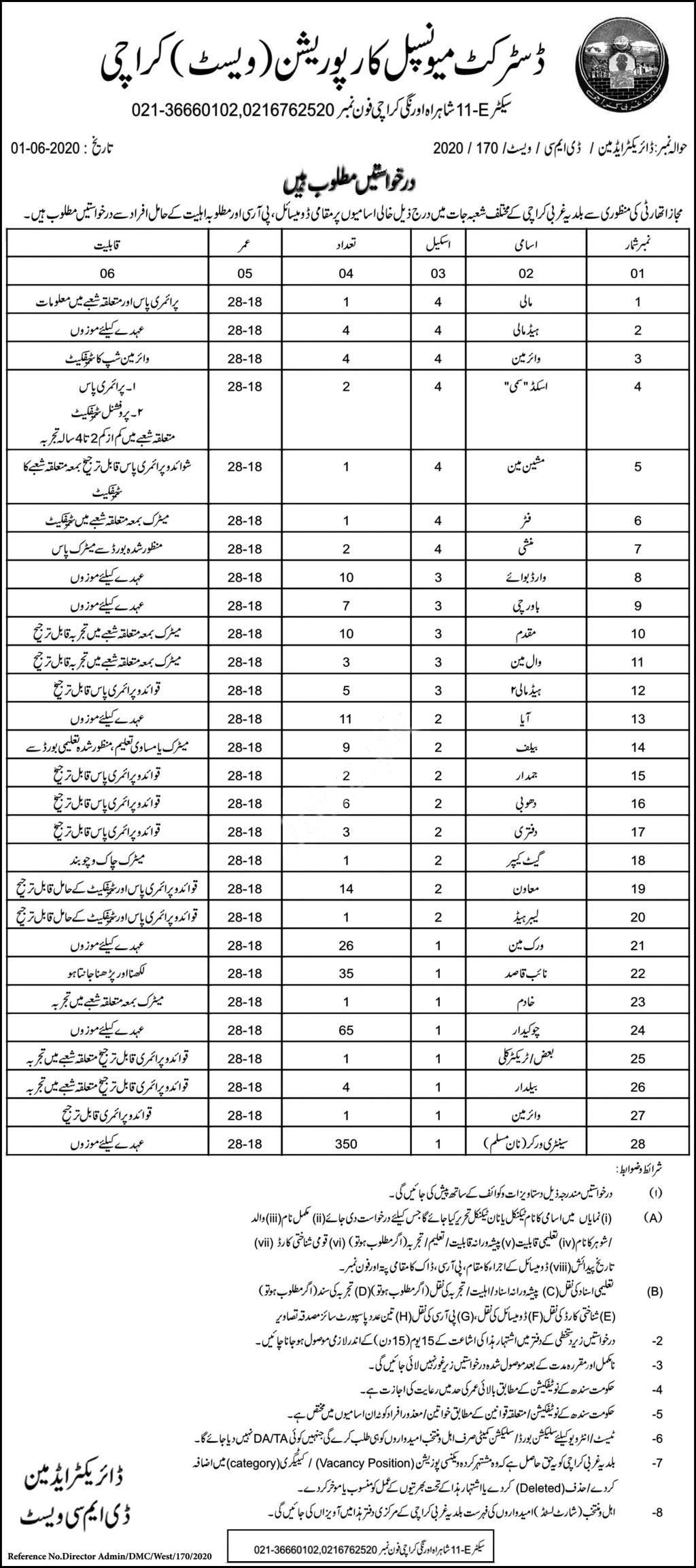 District Municipal Corporation Dmc West Karachi Jobs 2020 Latest