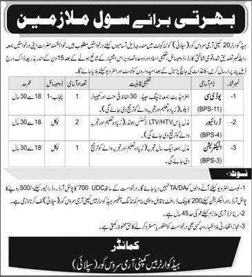 Headquarter 20 Company Army Service Corps Quetta Jobs 2020 Latest