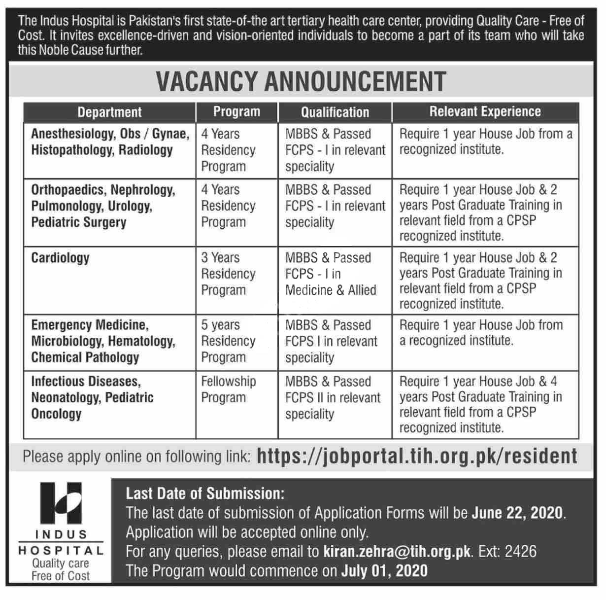 Indus Hospital Karachi Jobs 2020 Latest Medical Officer & Surgeon