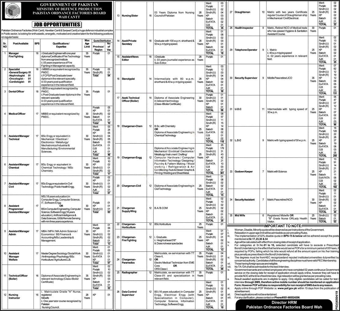 Pakistan Ordnance Factories Board Pof Wah Cantt Jobs 2020 Latest