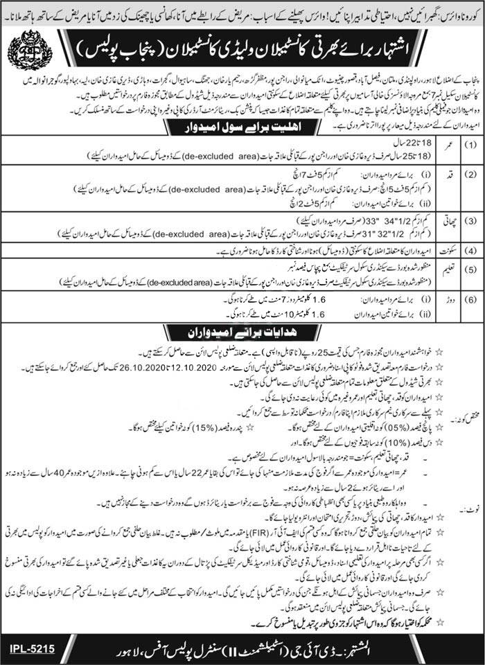 Punjab Police Constable & Lady Constable Jobs 2020 Latest
