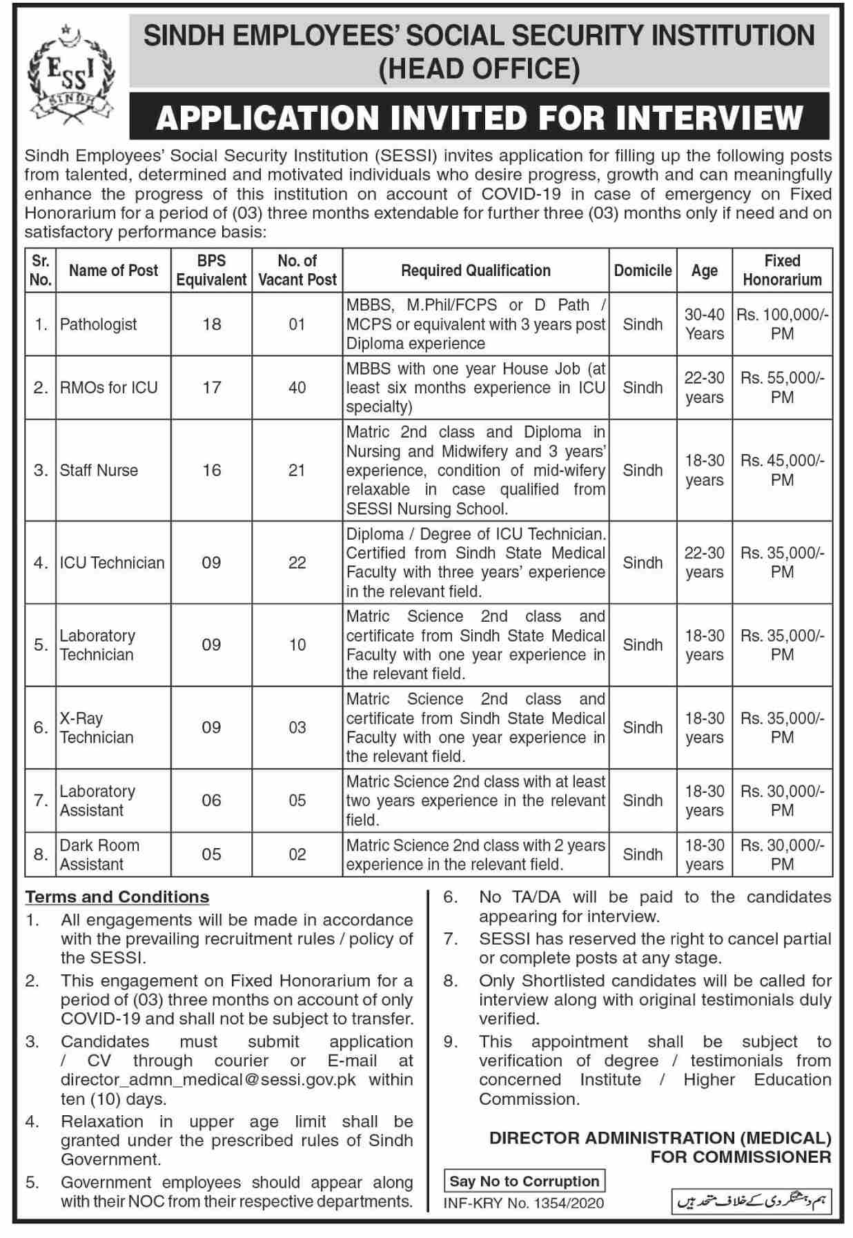 Sindh Employees Social Security Institution Jobs 2020 Latest