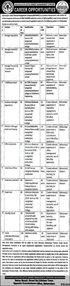 Cattle Market Management Company Cmmc Bahawalpur Jobs 2020