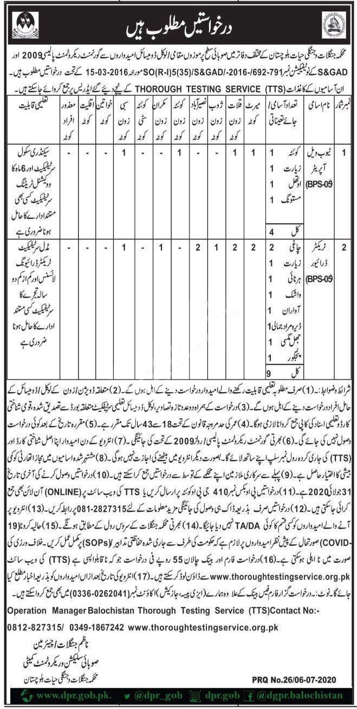 Forest & Wildlife Department Balochistan Jobs 2020