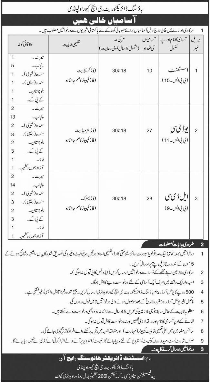 Housing Directorate Ghq Rawalpindi Jobs 2020 Latest