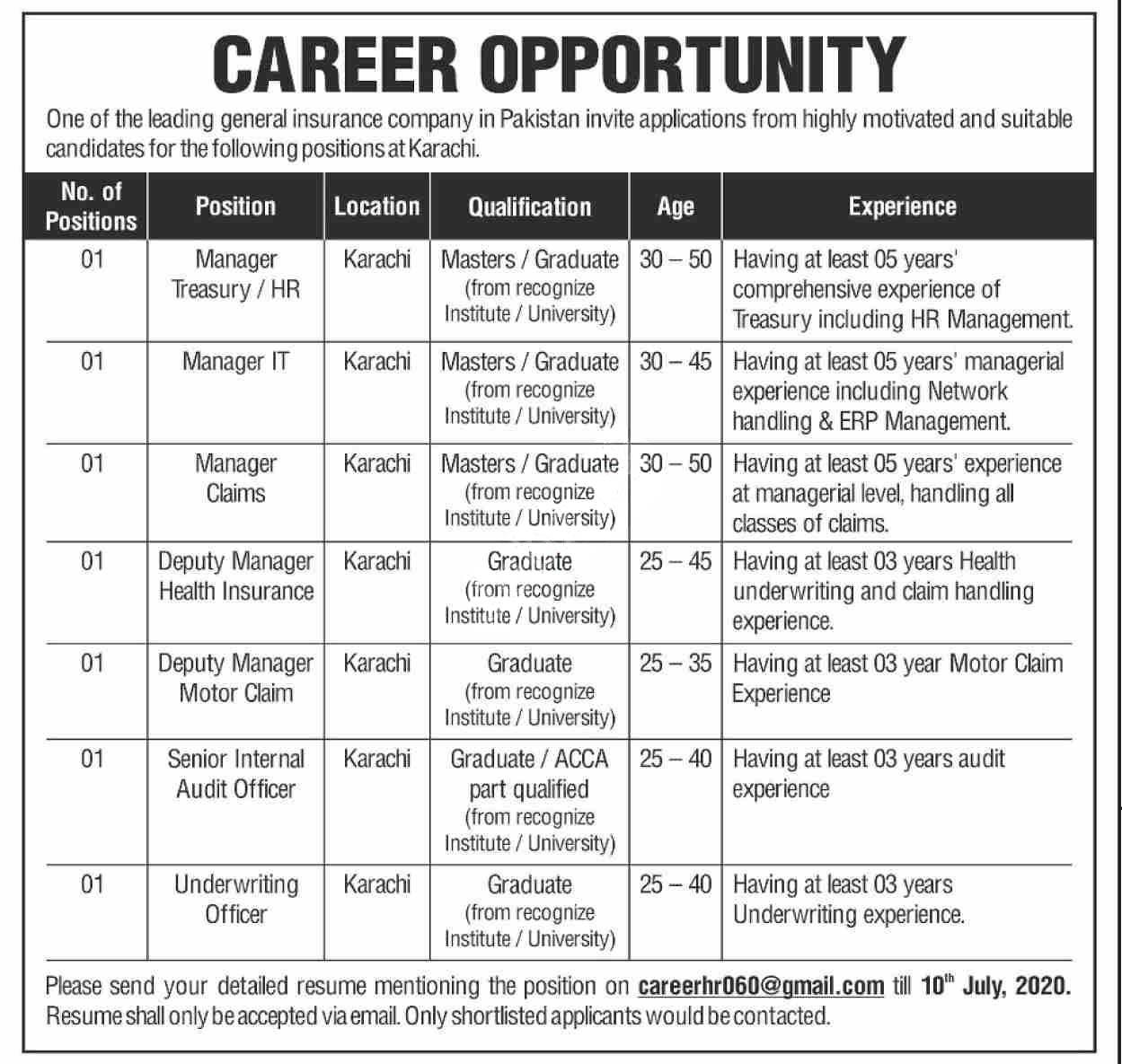 Insurance Company Karachi Jobs 2020