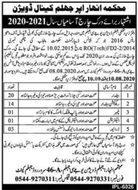 Irrigation Department Jhelum Jobs 2020