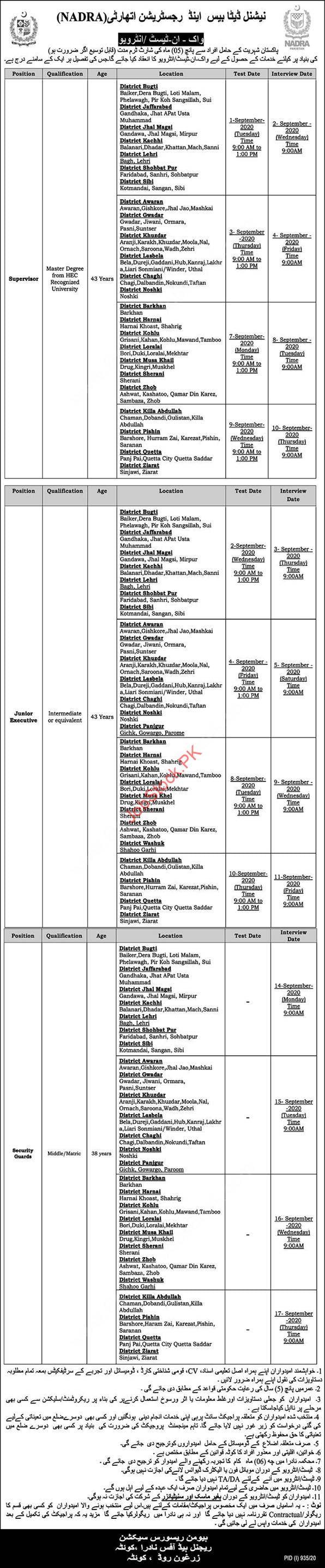 Nadra Balochistan Jobs 2020 Latest