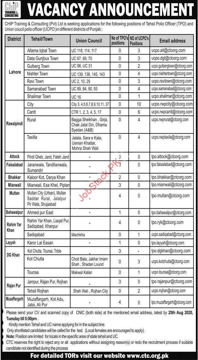Polio Officer Jobs In Chip Training & Consulting Ctc Punjab 2020 Latest
