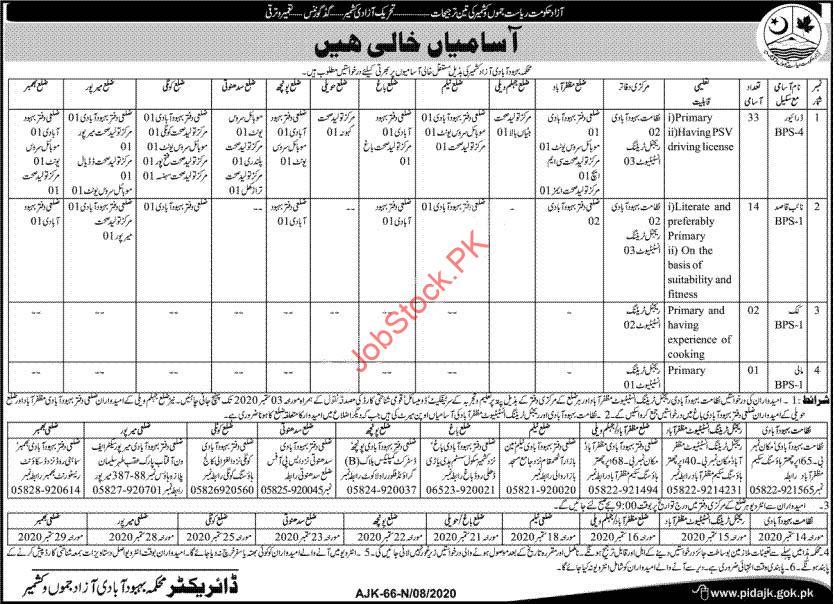 Population Welfare Department Azad Kashmir Ajk Jobs 2020 Latest