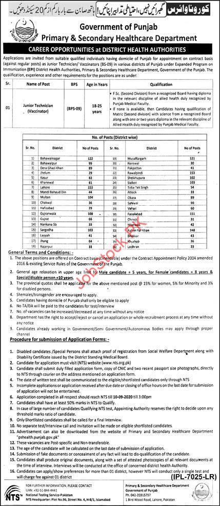 Primary & Secondary Healthcare Department Punjab Jobs 2020 Latest