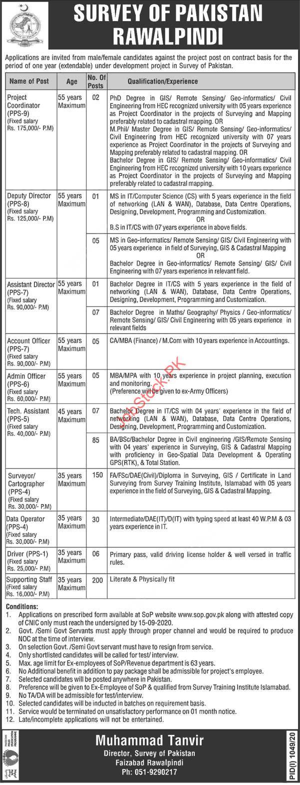 Survey Of Pakistan Jobs 2020 Latest