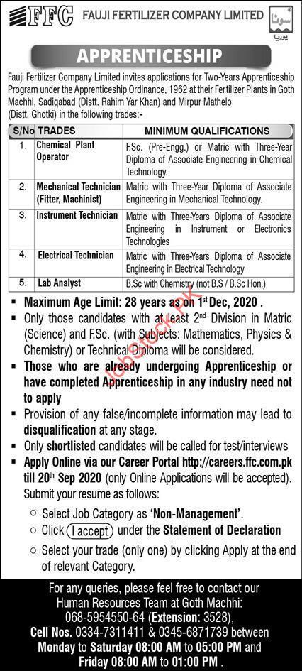 Apprenticeship In Fauji Fertilizer Company Limited 2020