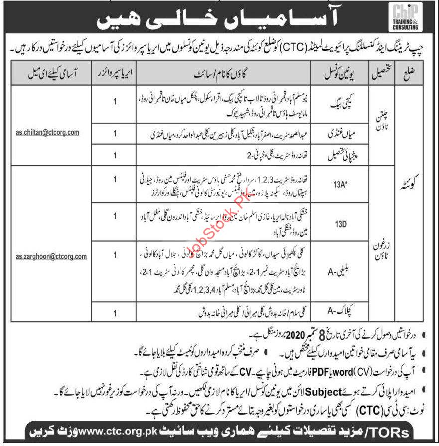 Chip Training & Consulting Ctc Quetta Jobs 2020