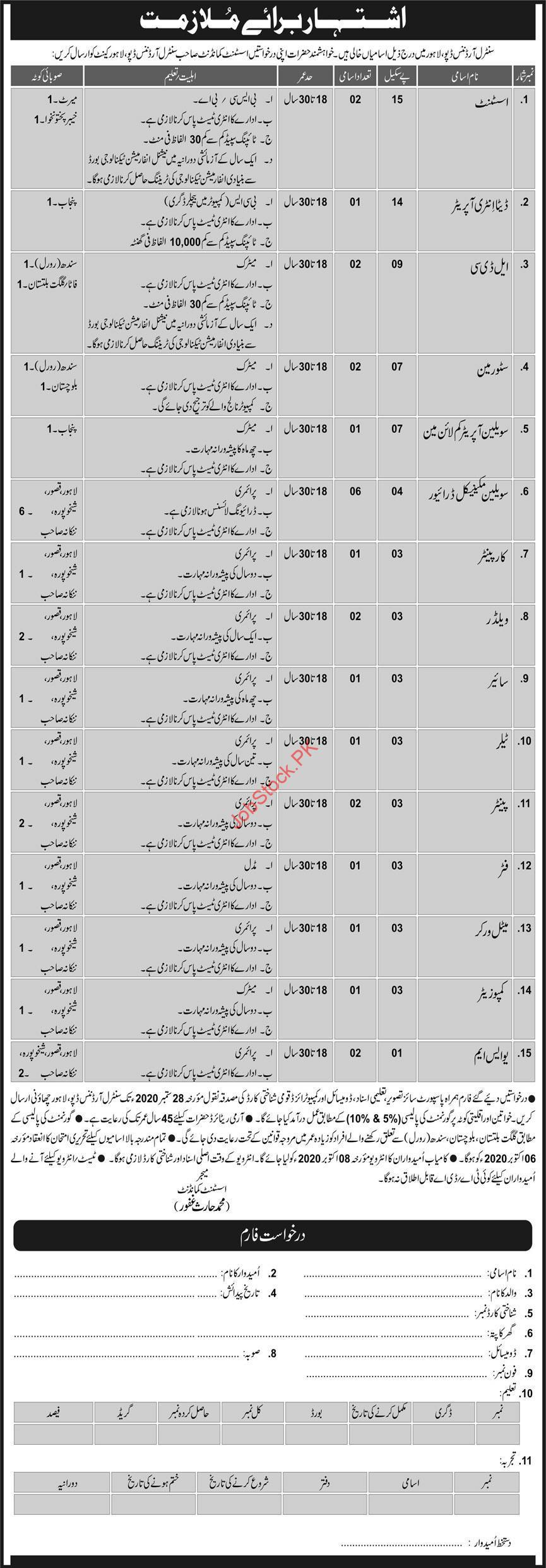 Central Ordinance Depot Army Lahore Jobs 2020