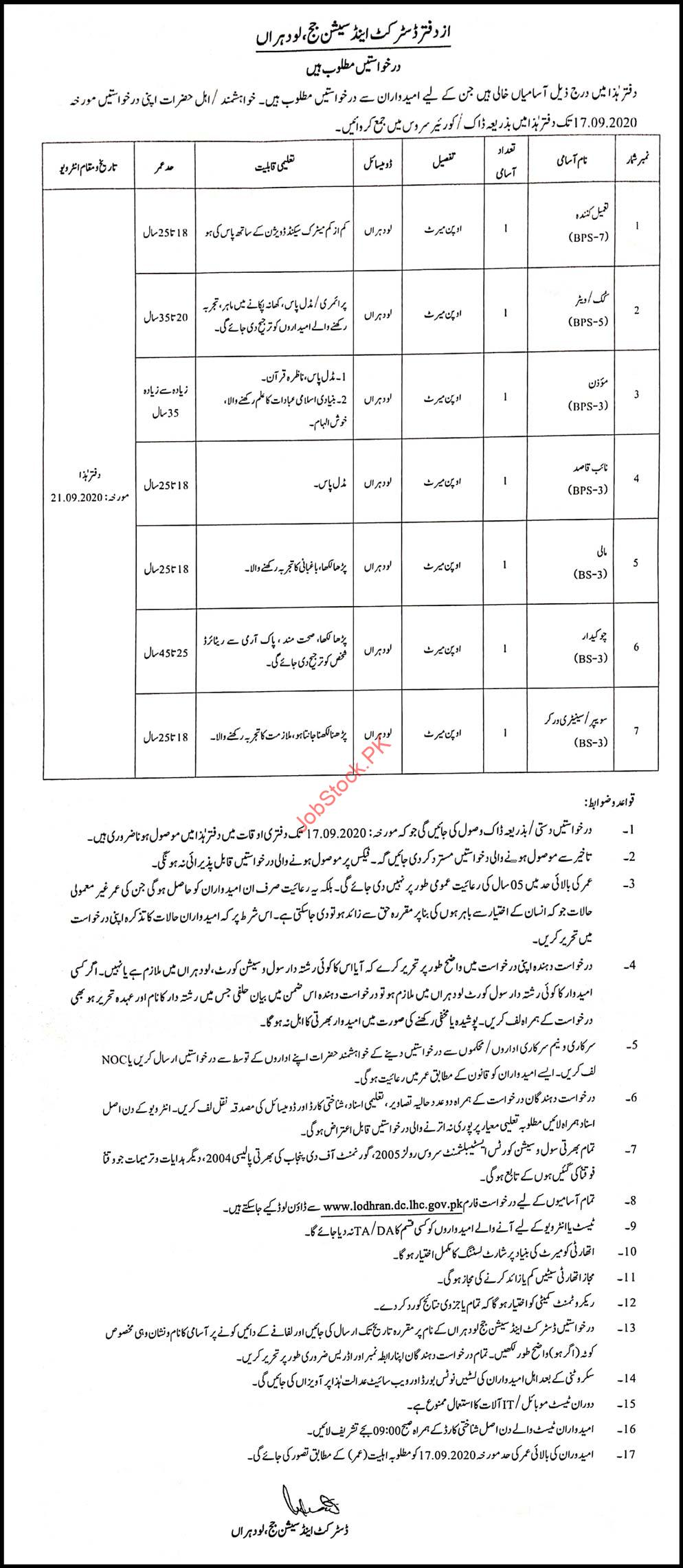 District & Session Court Lodhran Jobs 2020