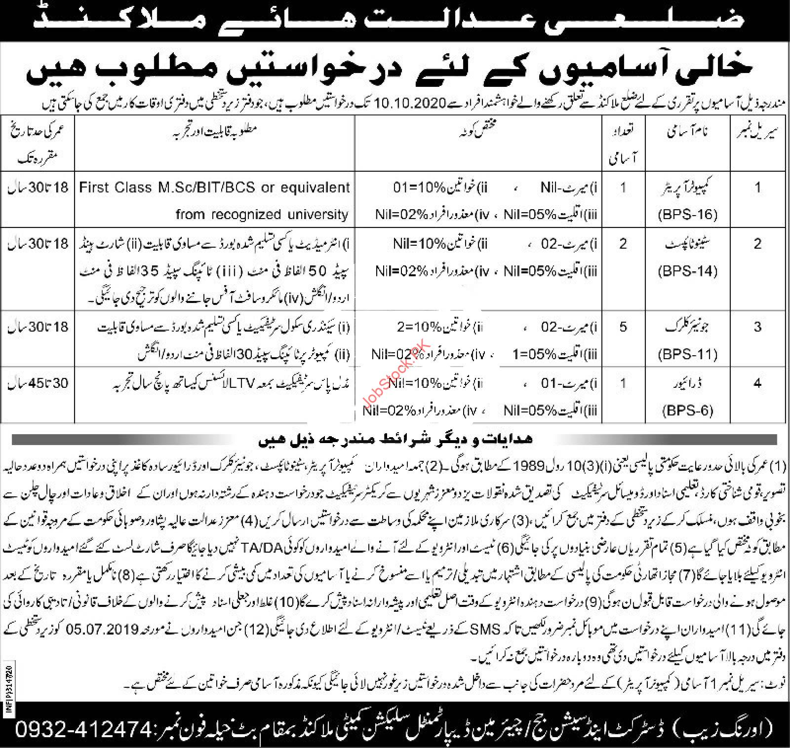 District & Session Court Malakand Jobs 2020