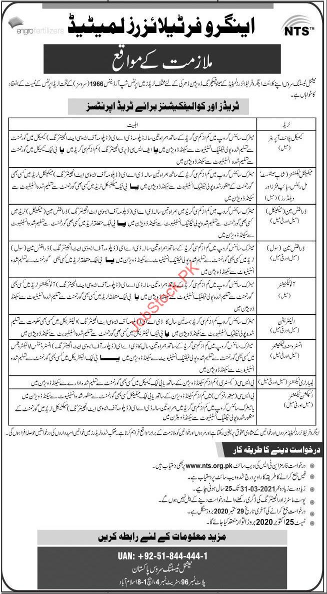 Engro Fertilizers Ltd Jobs Islamabad 2020 Latest