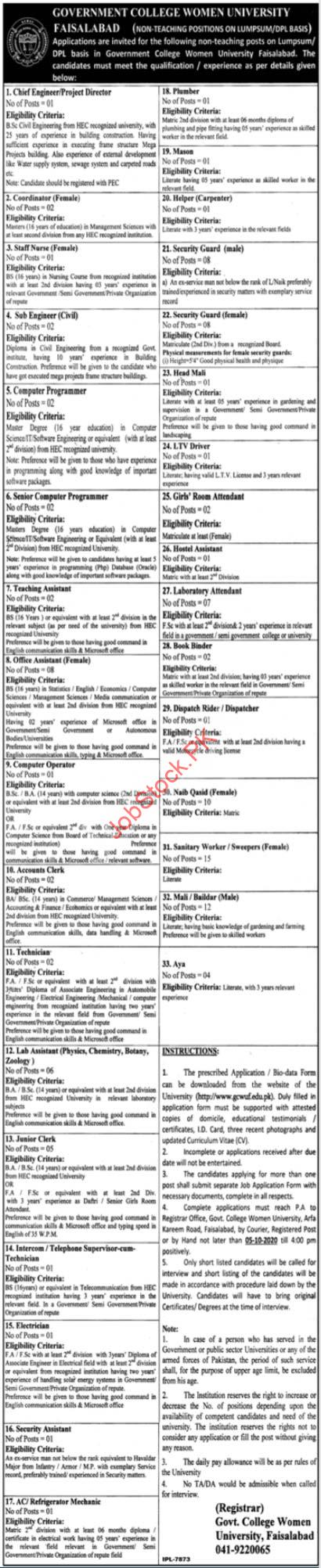 Government College University Faisalabad Gcuf Jobs 2020