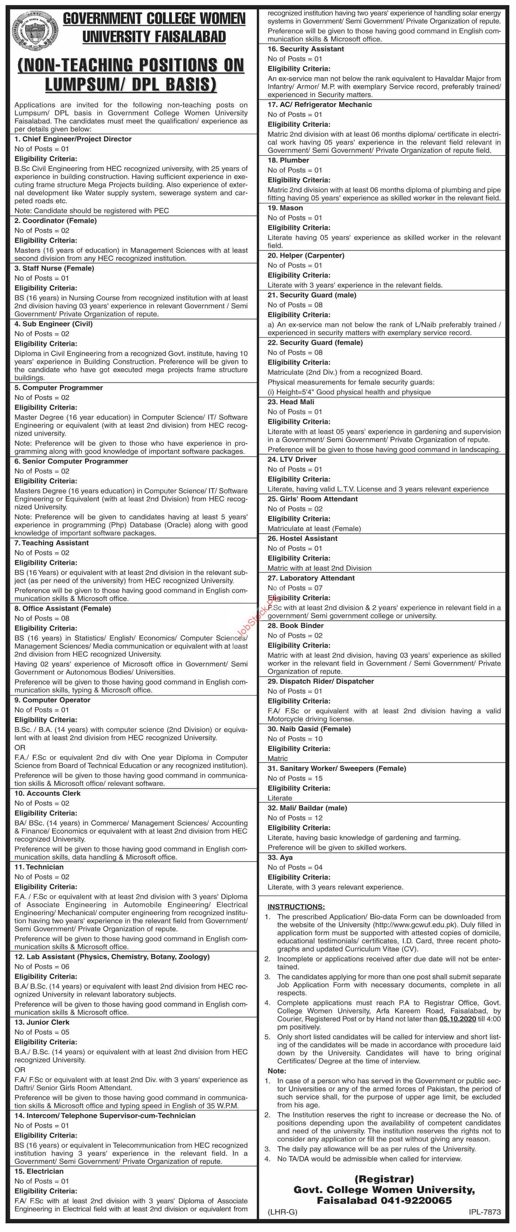 Government College Women University Faisalabad Jobs 2020