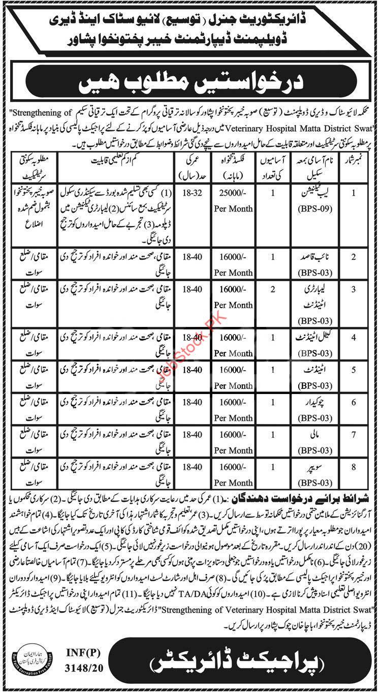 Livestock & Dairy Development Department Swat Jobs 2020 Latest
