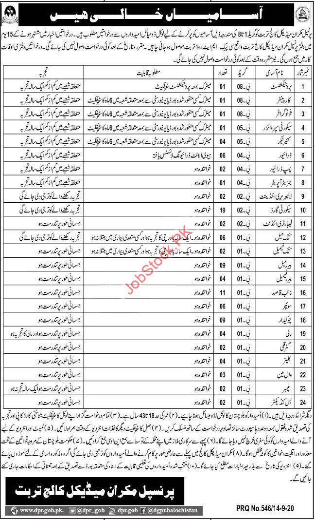 Mekran Medical College Turbat Jobs 2020 Latest