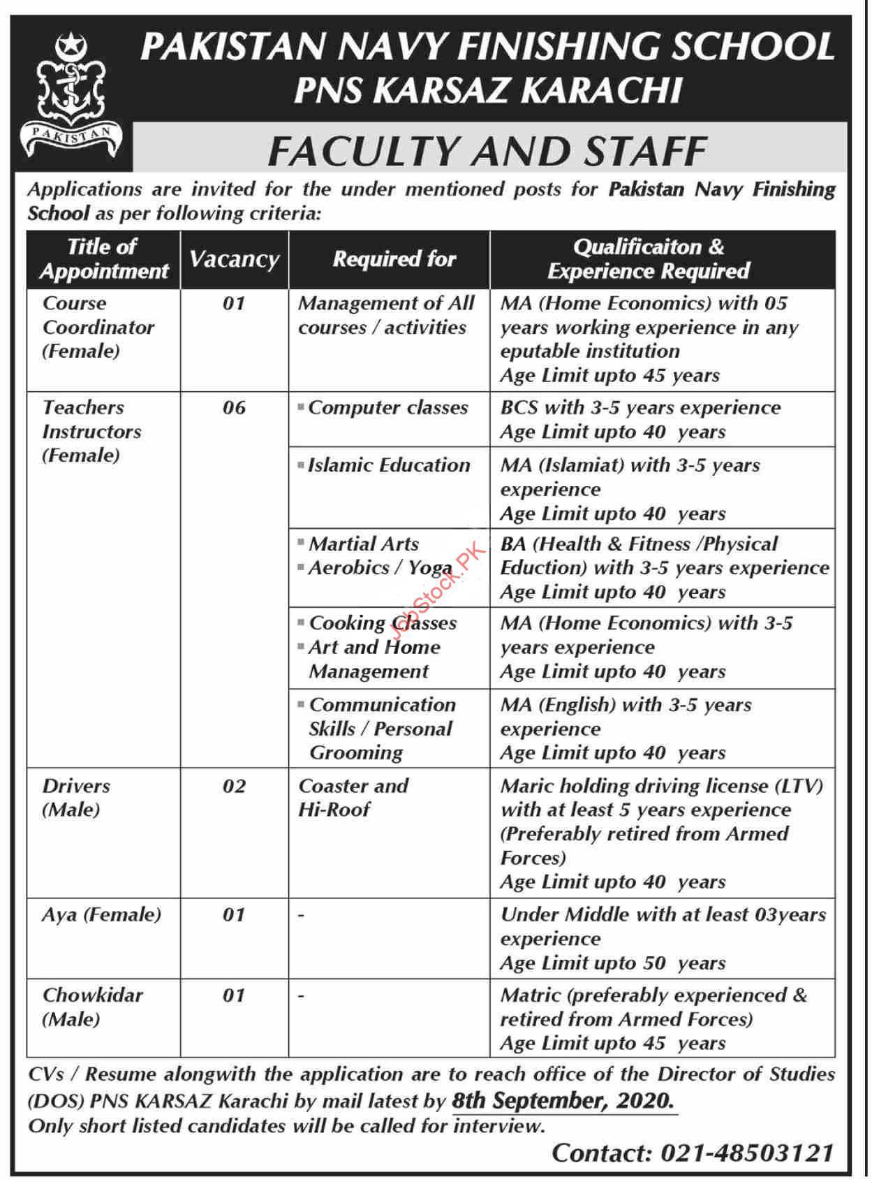 Pakistan Navy Finishing School Karachi Jobs 2020