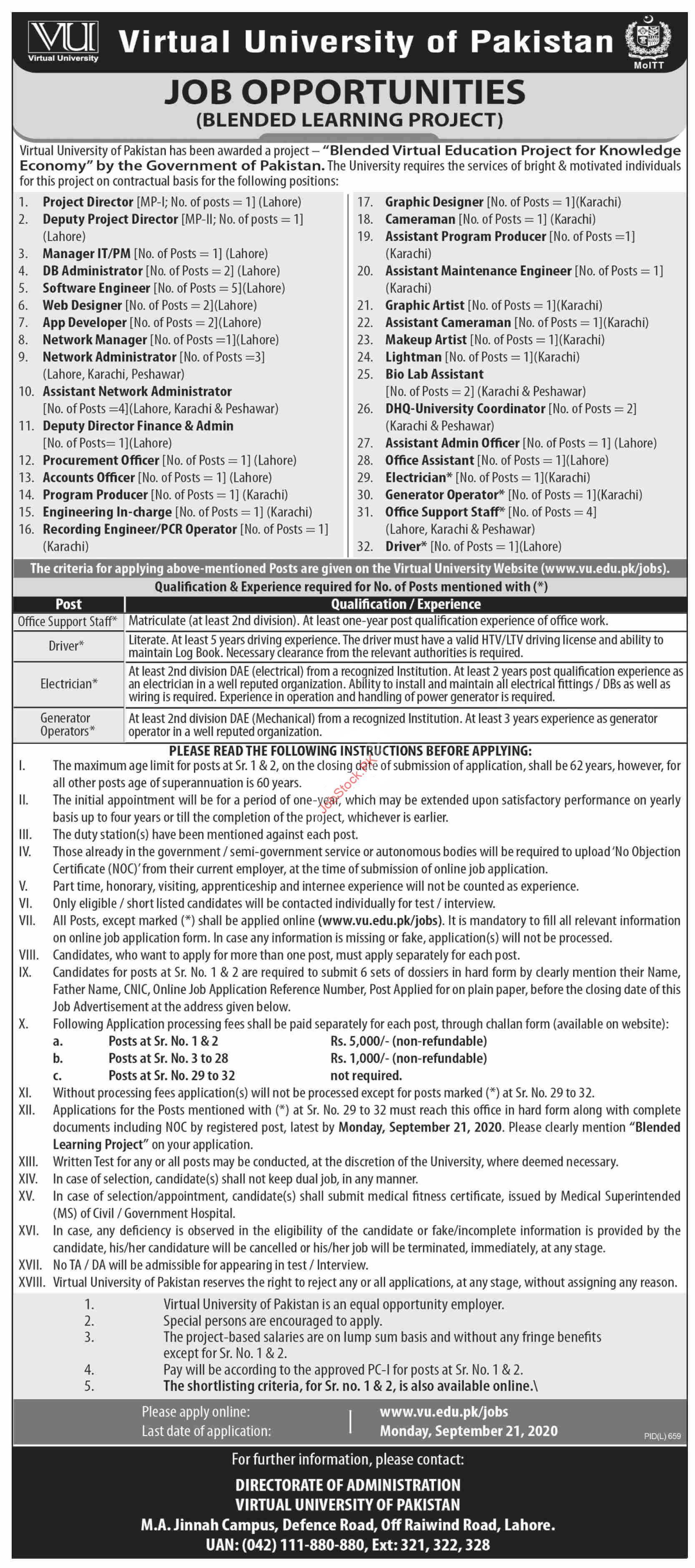 Virtual University Of Pakistan Jobs 2020